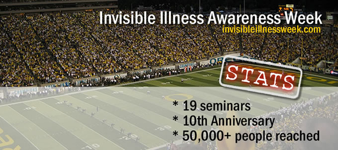 Invisible Illness Awareness Week Reaches Over 50,000, Lisa Hosts